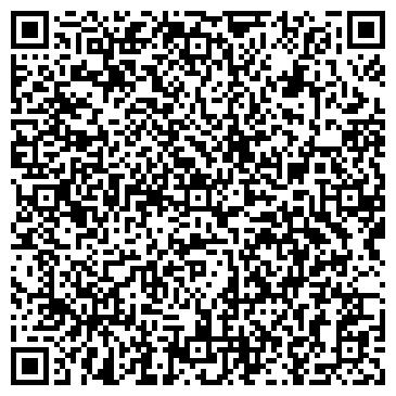 QR-код с контактной информацией организации Пластмед, ООО