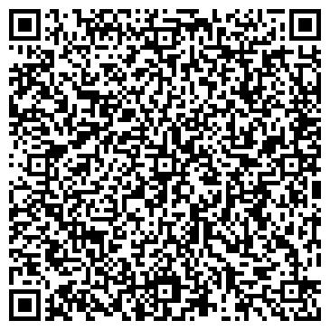 QR-код с контактной информацией организации Апримед НПЦ, ЧП