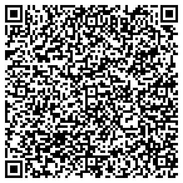 QR-код с контактной информацией организации Аналитприбор,ЧП