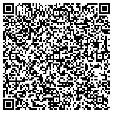 QR-код с контактной информацией организации PERFECT PROMOTION GIFTS