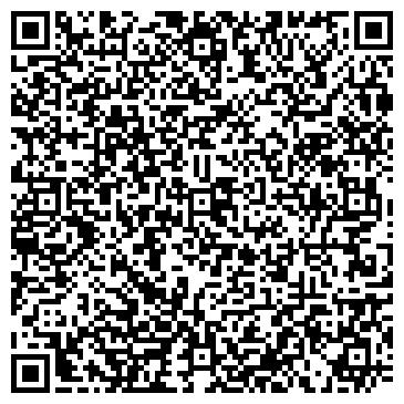 QR-код с контактной информацией организации Solutions labs (Солюшенс Лабс), ТОО