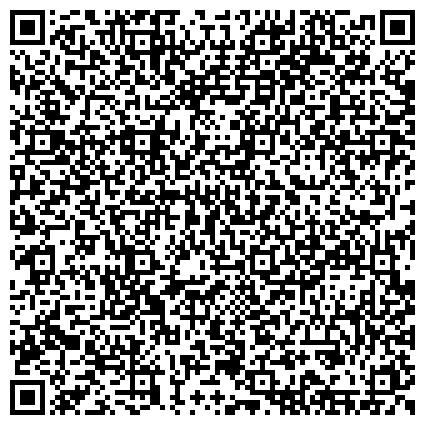 QR-код с контактной информацией организации Научно-исследовательское опытно-конструкторское бюро НИОКБ НЕССИ, Коллективное предприятие