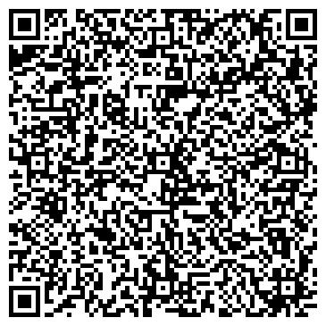 QR-код с контактной информацией организации Интернет магазин Энерджи, ЧП (Energy)