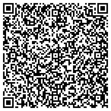 QR-код с контактной информацией организации fkrjntcnth-alkotester