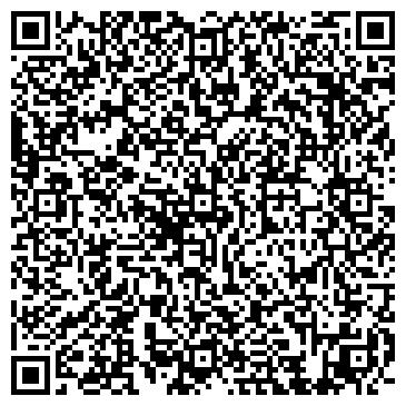 QR-код с контактной информацией организации Общество с ограниченной ответственностью ООО НИИ ИНМЕД