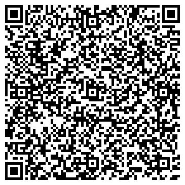 QR-код с контактной информацией организации Сарториус Украина, ООО (Sartorius)
