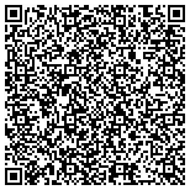 QR-код с контактной информацией организации Медгрупинвест(MedGroup), ООО