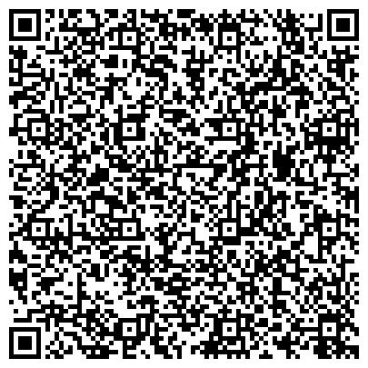 QR-код с контактной информацией организации Ортопедические и медицинские товары, ООО