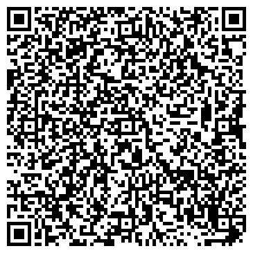 QR-код с контактной информацией организации Сонеа (Sonea), Компания