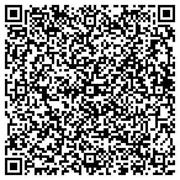 QR-код с контактной информацией организации Алкотестерс (Alco testers), компания