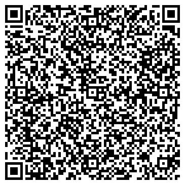QR-код с контактной информацией организации ТОО «Solutions labs», Другая