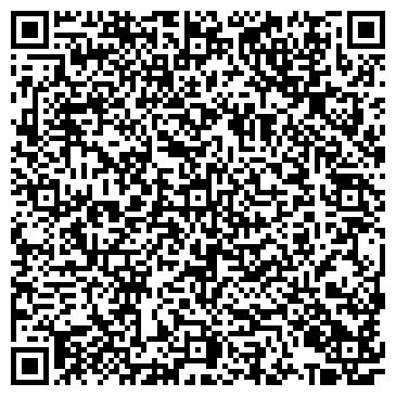 QR-код с контактной информацией организации Медтехника Планета Здоровья