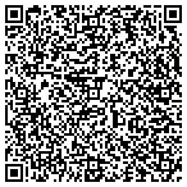 QR-код с контактной информацией организации Частное предприятие ЧП «НКН- Системы креплений»