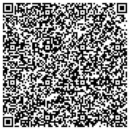QR-код с контактной информацией организации Субъект предпринимательской деятельности Сеть магазинов детской обуви «НЕПОСЕДА»