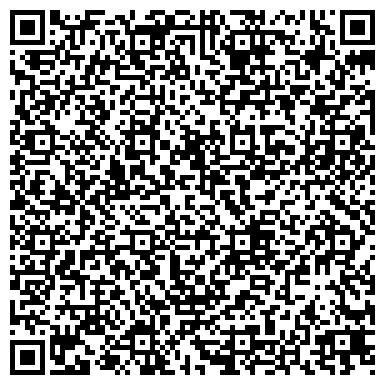 """QR-код с контактной информацией организации Сеть ортопедических товаров """"Ортокомфорт"""""""