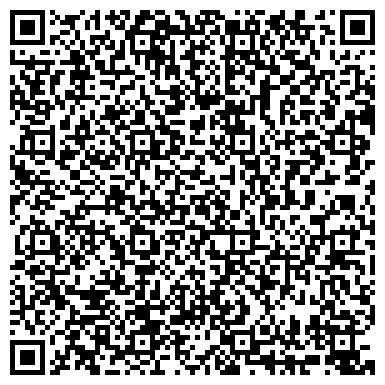 QR-код с контактной информацией организации Субъект предпринимательской деятельности Интернет-магазин «Чистый воздух»