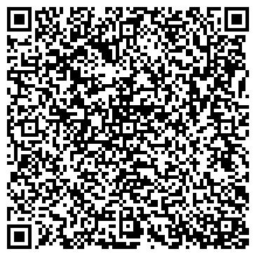 """QR-код с контактной информацией организации Интернет-магазин """"Меднабор"""""""