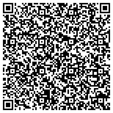 QR-код с контактной информацией организации Медицинские товары, ООО