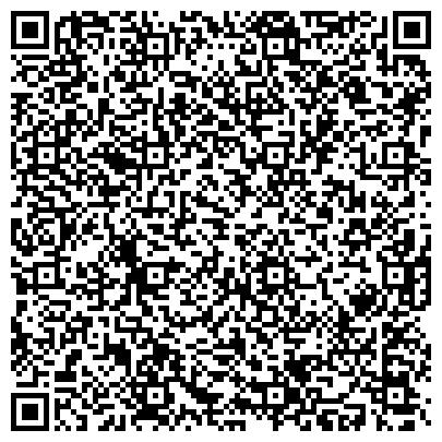 QR-код с контактной информацией организации Nature`s Sunshine Products / NSP & Wellness