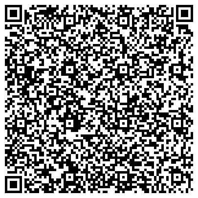 QR-код с контактной информацией организации Несвижский завод медицинских препаратов, ОАО