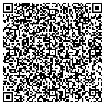 QR-код с контактной информацией организации МедВатФарм, СООО
