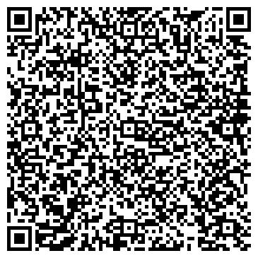 QR-код с контактной информацией организации НИИ эпидемиологии и микробиологии