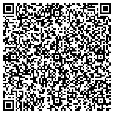 QR-код с контактной информацией организации Биотест, НПК