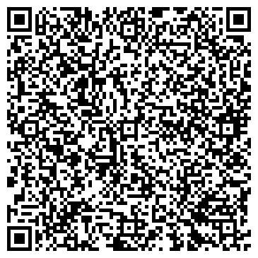 QR-код с контактной информацией организации Зернопром, ЗАО