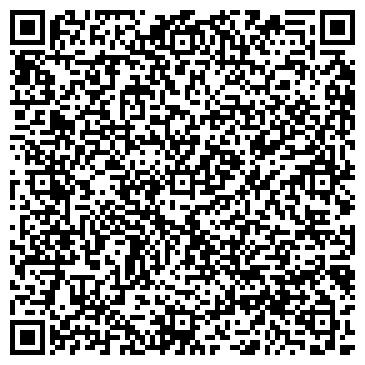 QR-код с контактной информацией организации ФитоМед, ООО