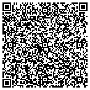 QR-код с контактной информацией организации Империя трав, ЧП