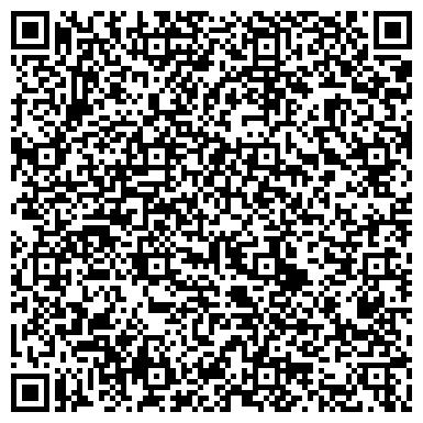 QR-код с контактной информацией организации Бионорика АГ, Представительство, Компания