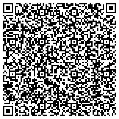 QR-код с контактной информацией организации Луганская фармацевтическая фабрика, Компания