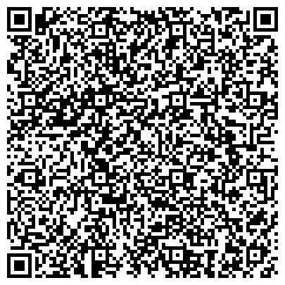 QR-код с контактной информацией организации Зентива (Zentiva ),Торговое представительство