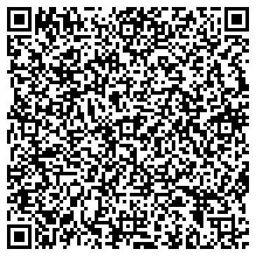 QR-код с контактной информацией организации Фармнатур, ЗАО
