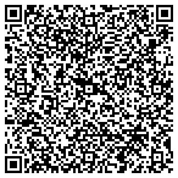 QR-код с контактной информацией организации Тибетская медицина (Tibetsecret), ЧП