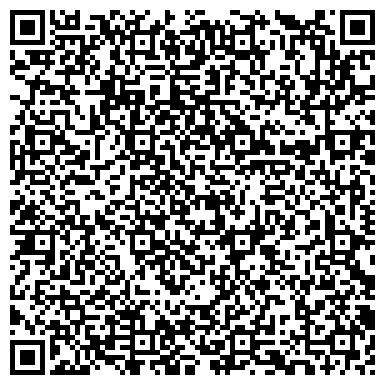 QR-код с контактной информацией организации Коханы, Фермерское хозяйство