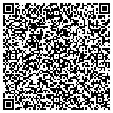QR-код с контактной информацией организации ФГ Неоксвит