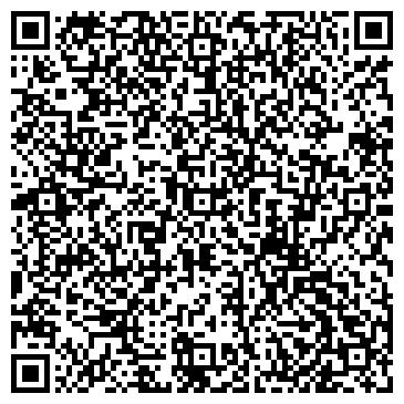 QR-код с контактной информацией организации Панацея, ООО