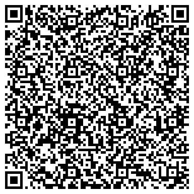 QR-код с контактной информацией организации Аюрведа Днепр, Компания