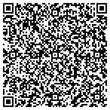 QR-код с контактной информацией организации Черкассы-Фарма, ДП