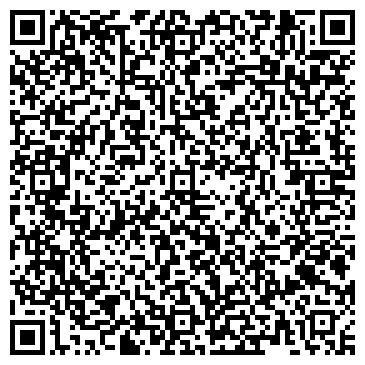 QR-код с контактной информацией организации МедикалГудс, ЧП