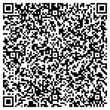 QR-код с контактной информацией организации Медтекс, ООО