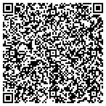 QR-код с контактной информацией организации Гермес-Оптима, ООО