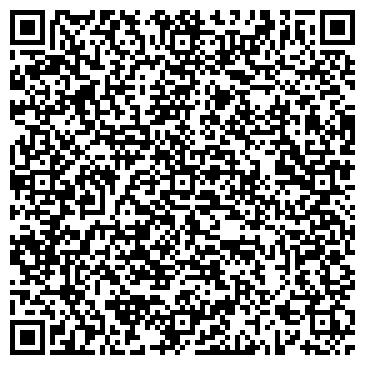QR-код с контактной информацией организации Бобренко Николай, СПД