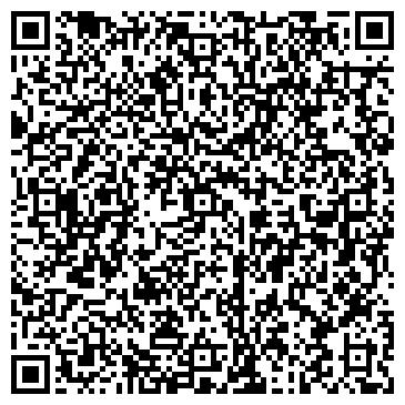 QR-код с контактной информацией организации Медландия, ЧП
