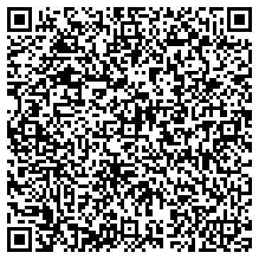 QR-код с контактной информацией организации Медэкспорт Италия, ТОО
