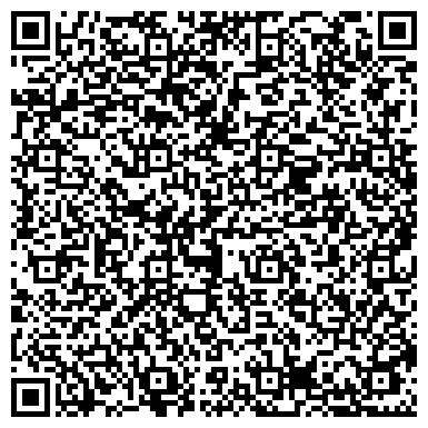 """QR-код с контактной информацией организации Представительство """"Szlachet - Stal"""""""