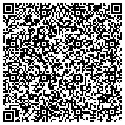 QR-код с контактной информацией организации Минипивзавод, мини пивоварня, пивоваренный завод Techimpex