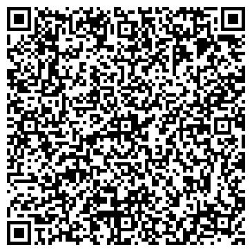 QR-код с контактной информацией организации Интернет магазин Энерджи