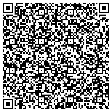 QR-код с контактной информацией организации ООО «Агро Импорт»